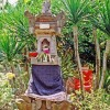 Protecting House Compound: Guardian Spirit Shrine